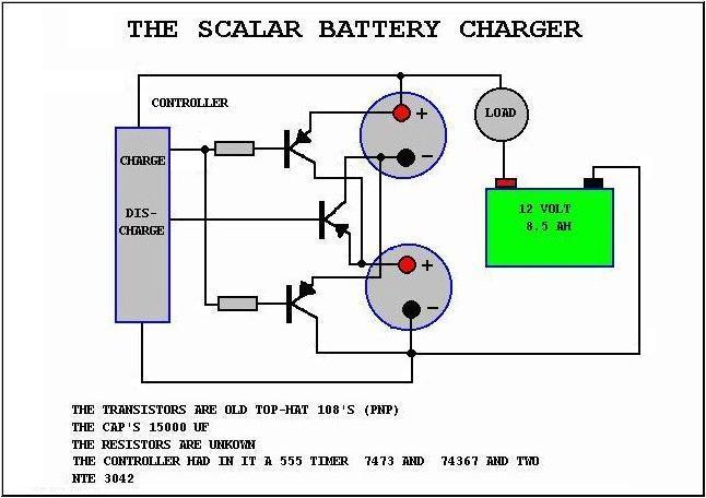 Схема генератора свободной энергии схема 99